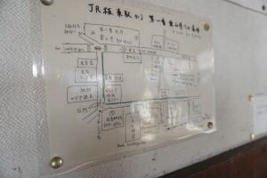 板東駅構内 霊山寺道程地図