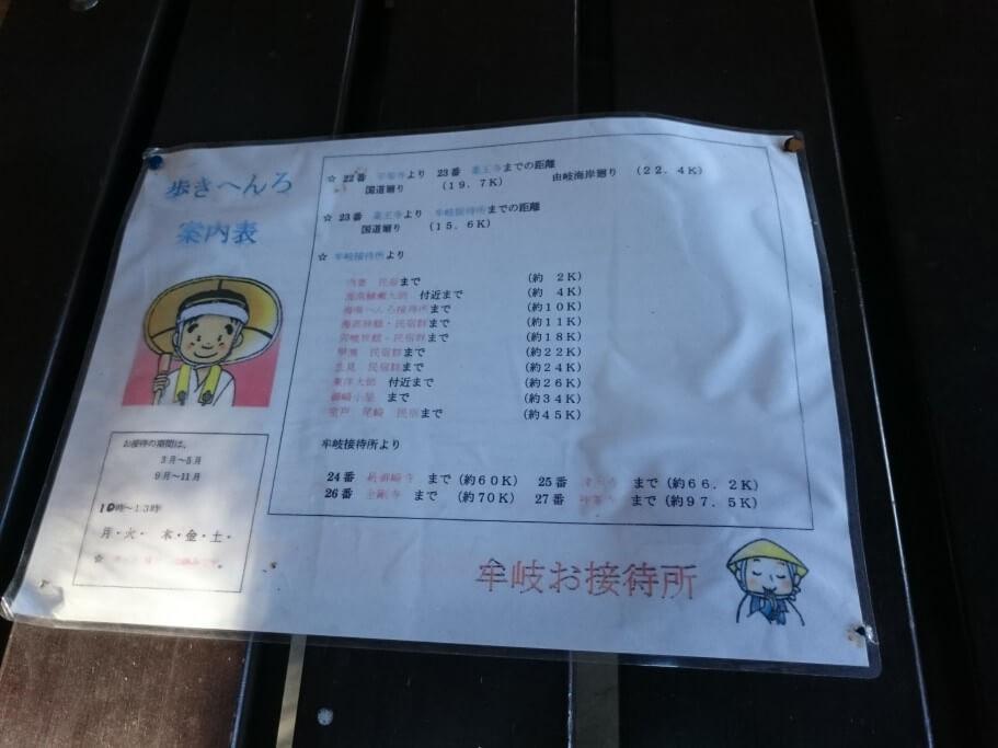 ヘンロ小屋第50号牟岐 お接待スケジュール