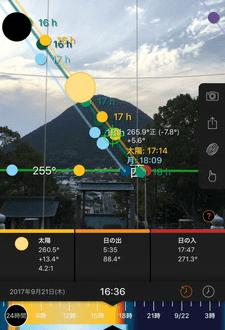 亀山神社 飯野山 レイライン