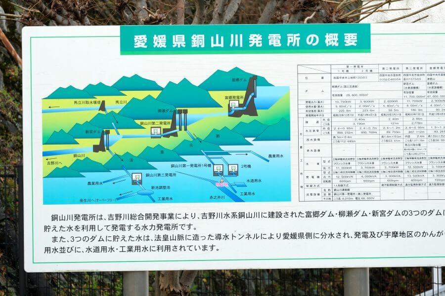 銅山川発電所 ダムのあらまし